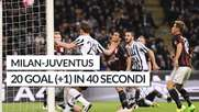 Milan-Juventus 20 goal (+1) in 40 secondi